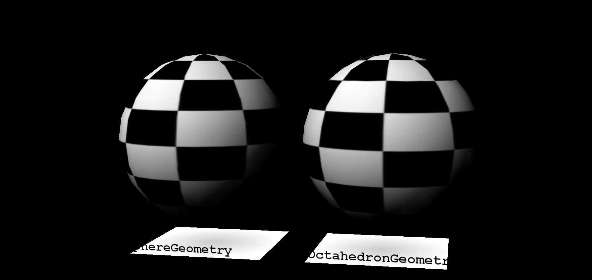three dimensional web design